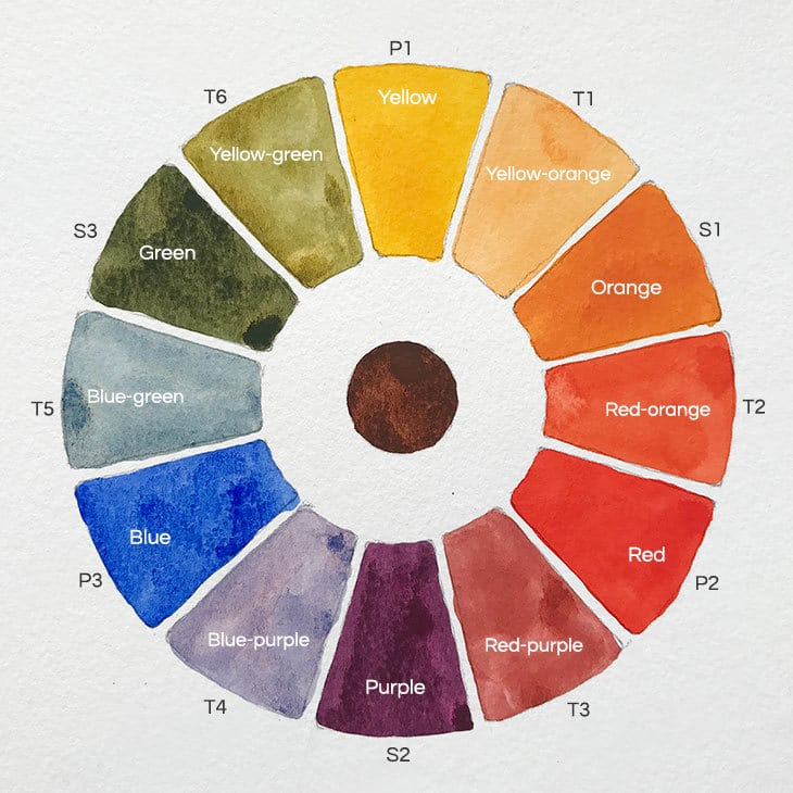 12 color watercolor wheel chart