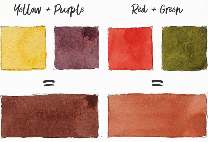 mixing colors with color wheel