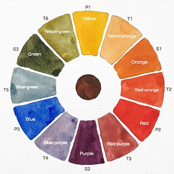 watercolor wheel chart