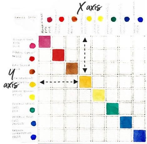 diagonal chart colors