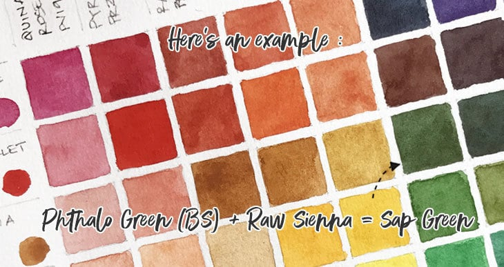 learn mixing with a color chart