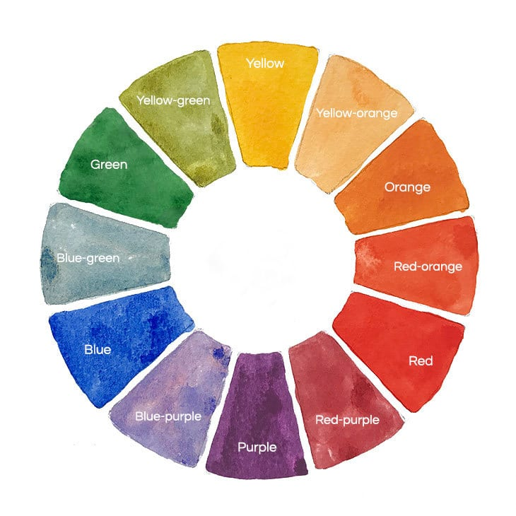 primary secondary tertiary color wheel