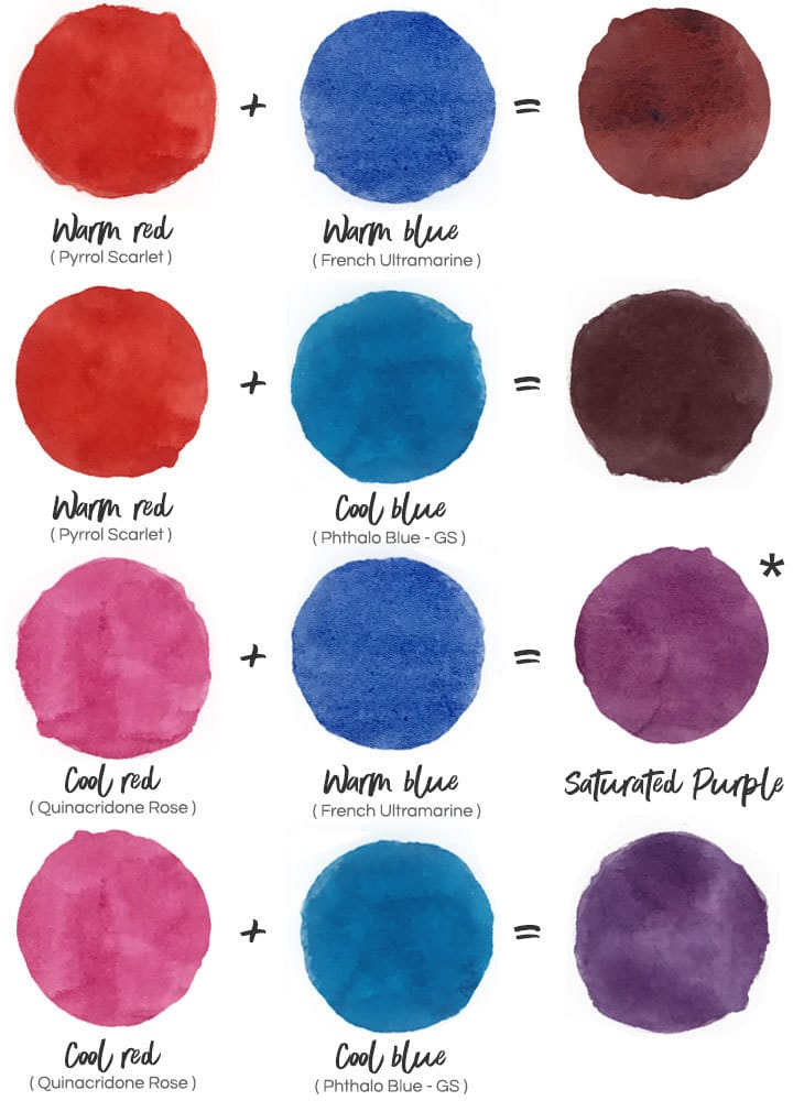 mixing purple with warm and cool primary colors