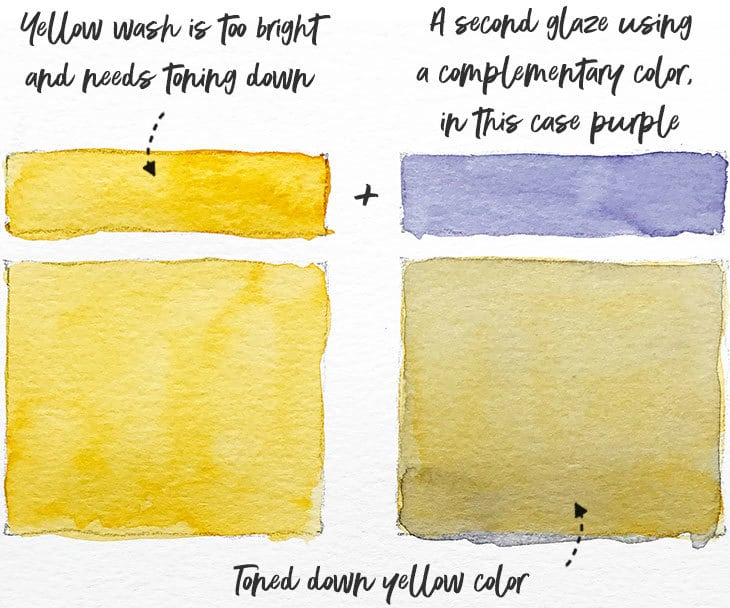 correcting colors