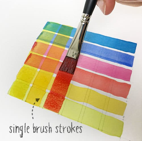 paint with a single pass of the brush