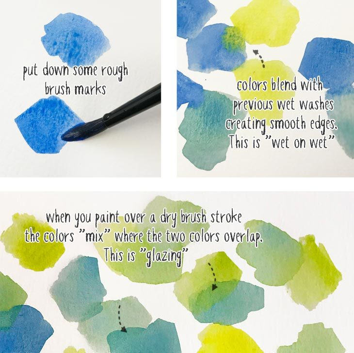 easy watercolor painting project 01