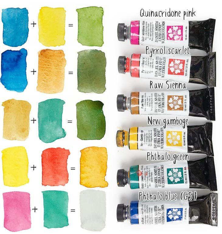 paints used and color mixes