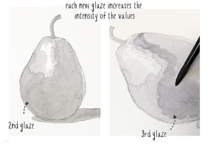value study of a pear step 2