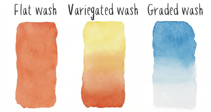 the different types of watercolor wash