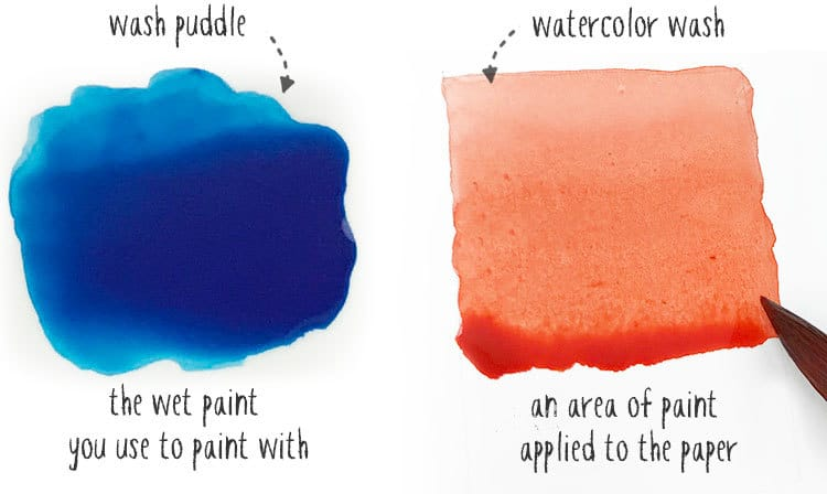 what is a wash in watercolor