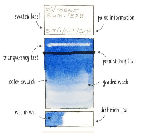 Color Swatch Template from watercoloraffair.com
