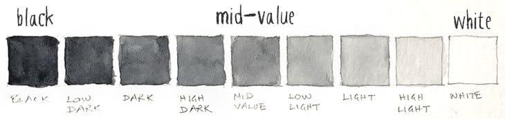 monochrome value scale
