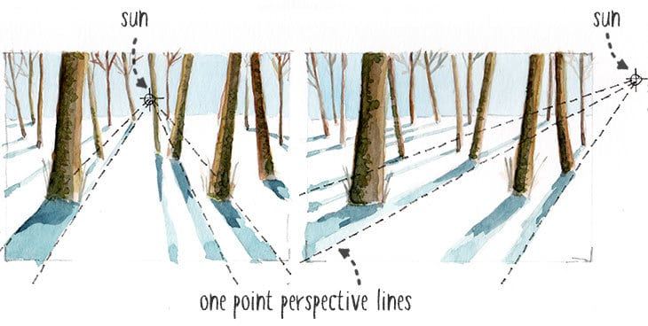 shadow direction with one point perspective
