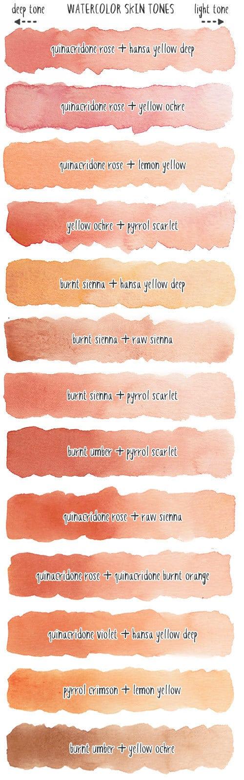 watercolor skin tone mixing chart