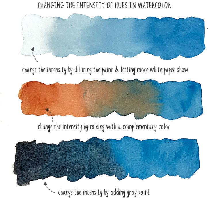 how to change the intensity of a hue in watercolor