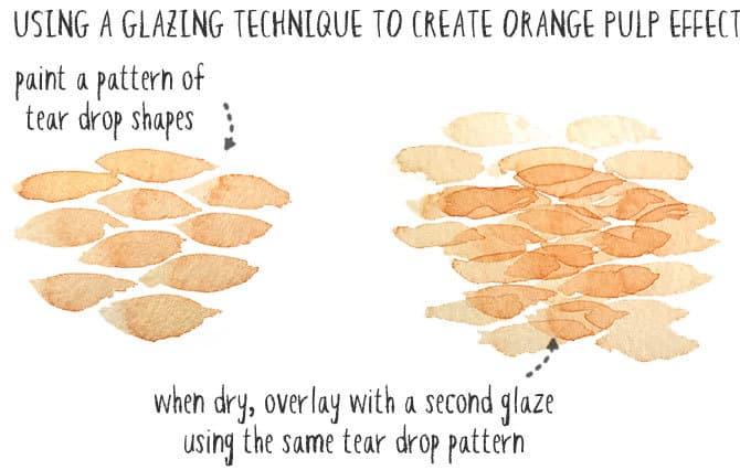 orange watercolor pulp texture pattern