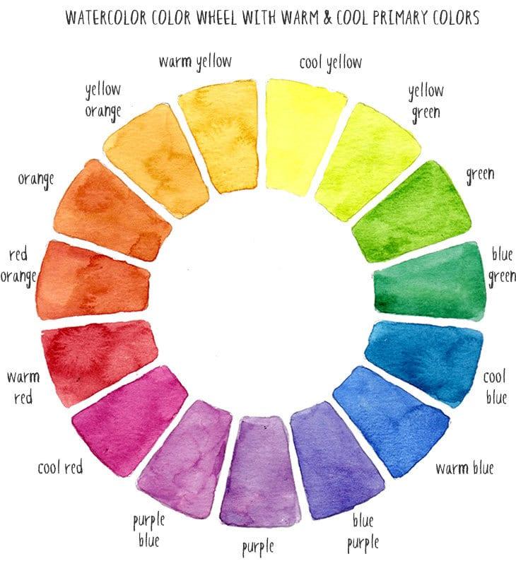 watercolor color wheel