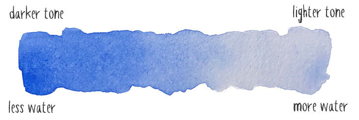 watercolor dilution dark to light