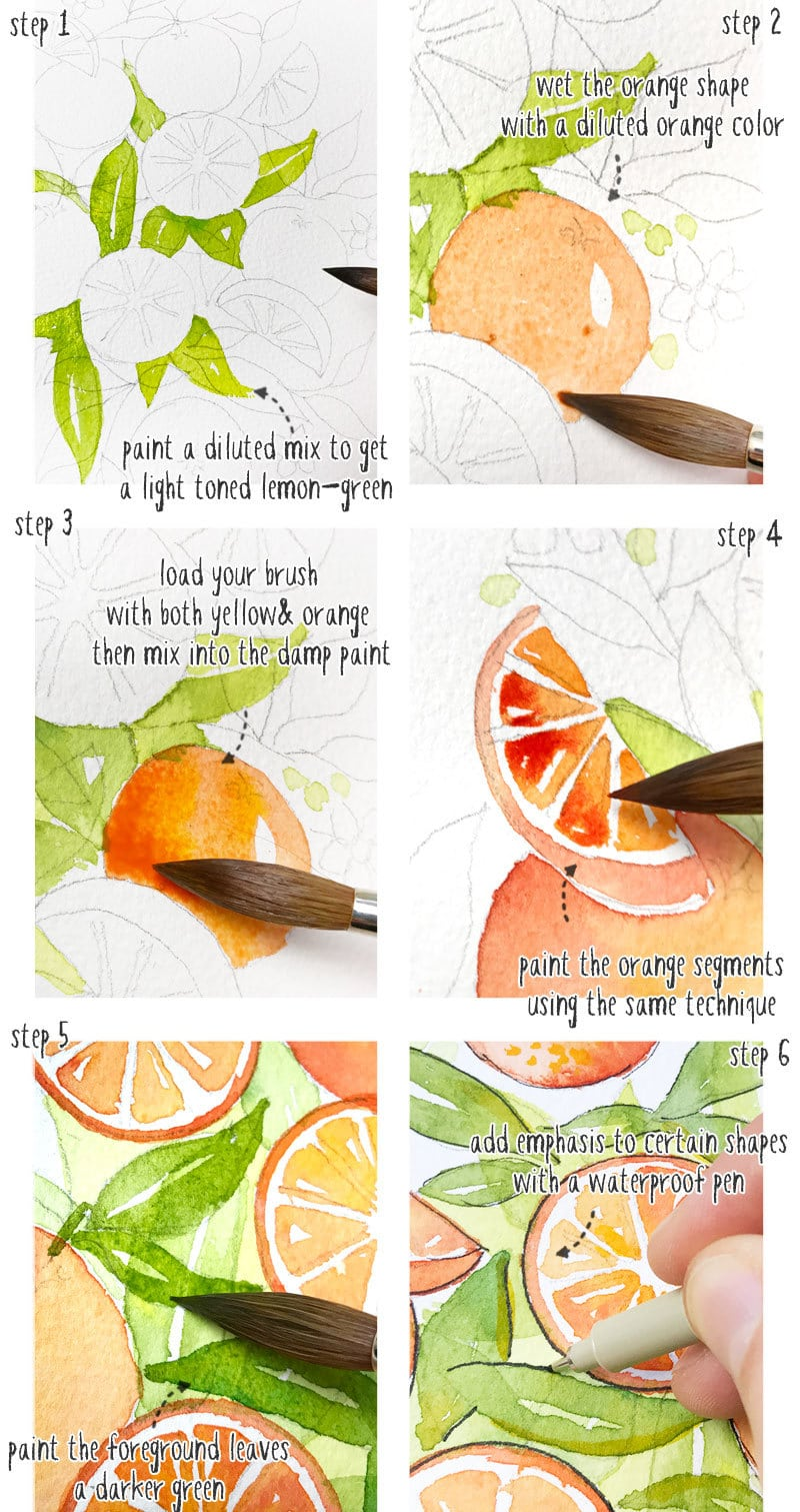 pen and ink watercolor oranges composition tutorial