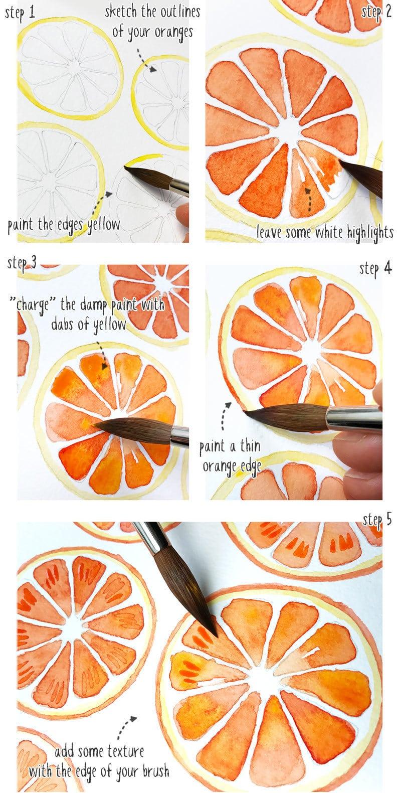 watercolor oranges pattern painting tutorial