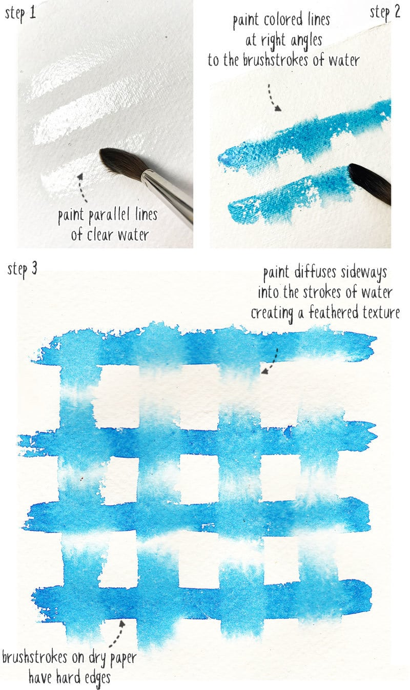 how to start watercolor painting step by step tutorial