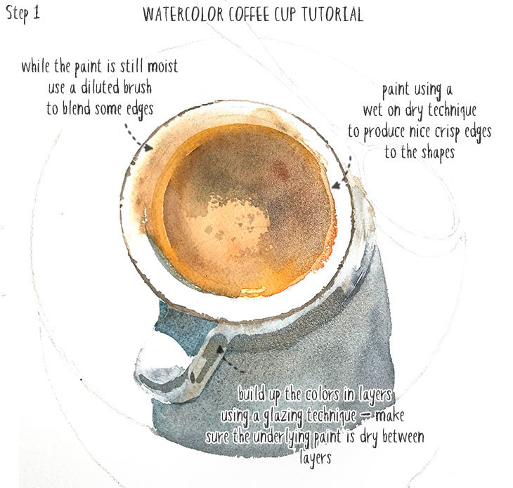 step by step watercolor coffee cup step 1