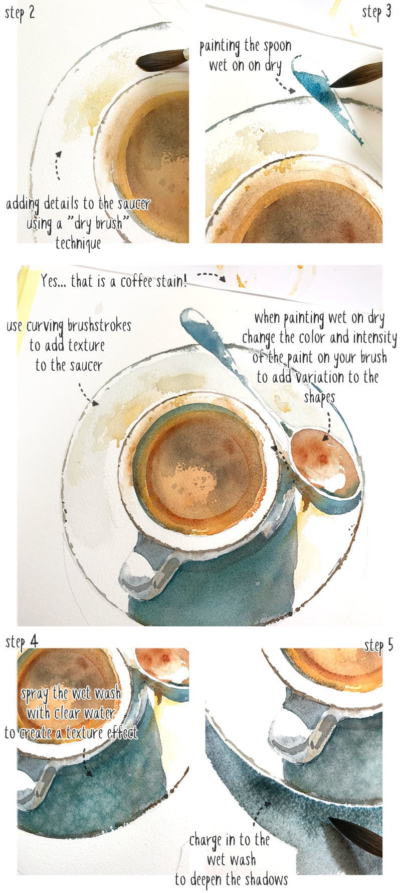 step by step watercolor coffee cup ârt 2
