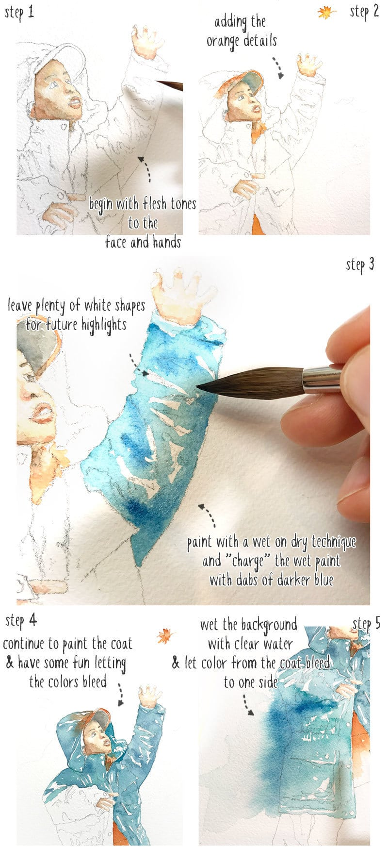 winter watercolor scene step by step part 1