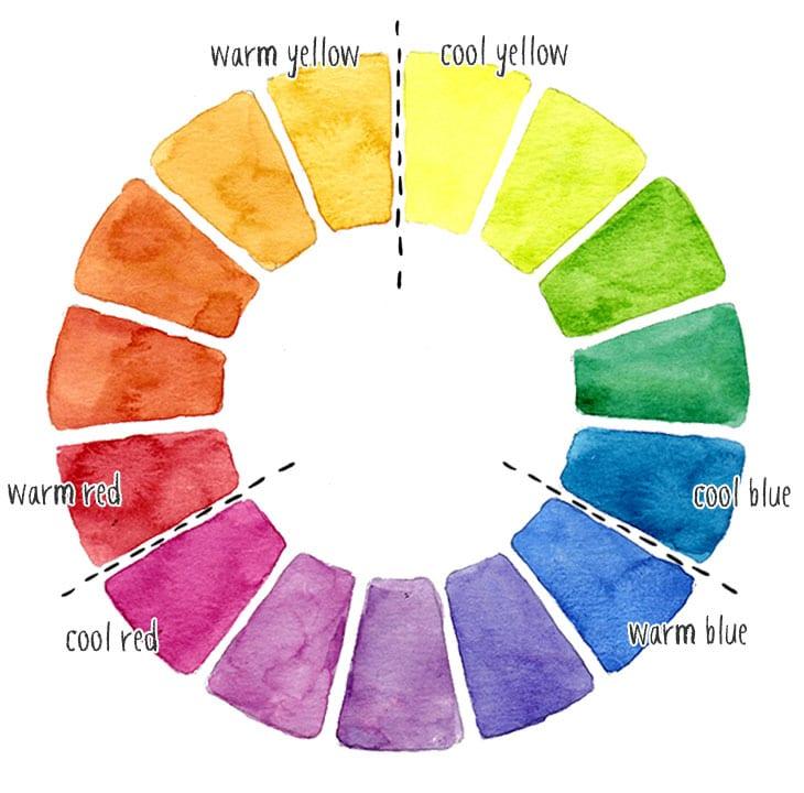 6 color split primary watercolor palette
