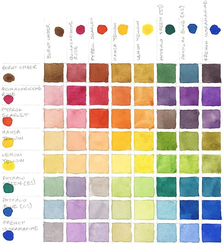 8 color watercolor mixing chart