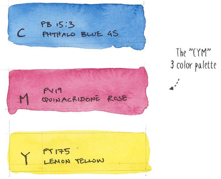 CYM 3 color watercolor palette