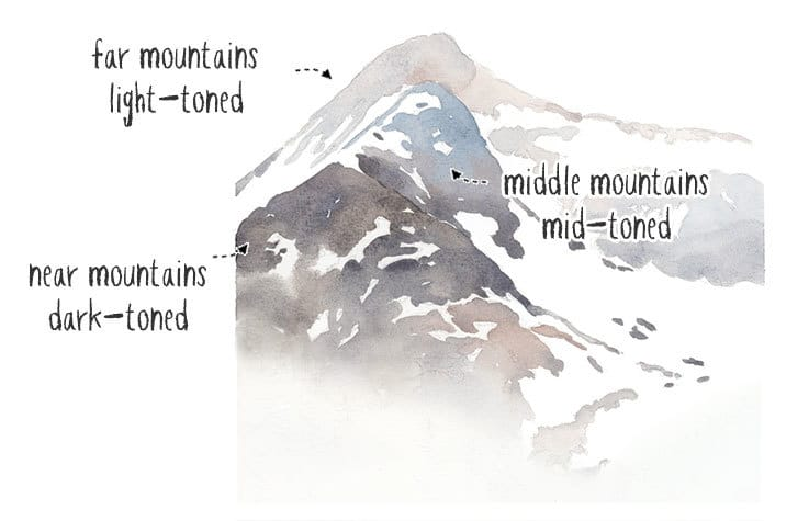 adding depth to watercolor mountains