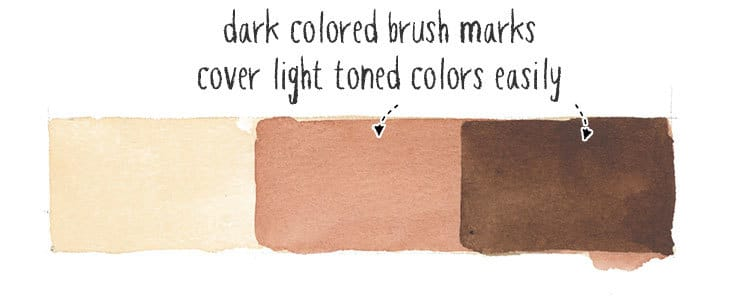 dark color over the top of light colors
