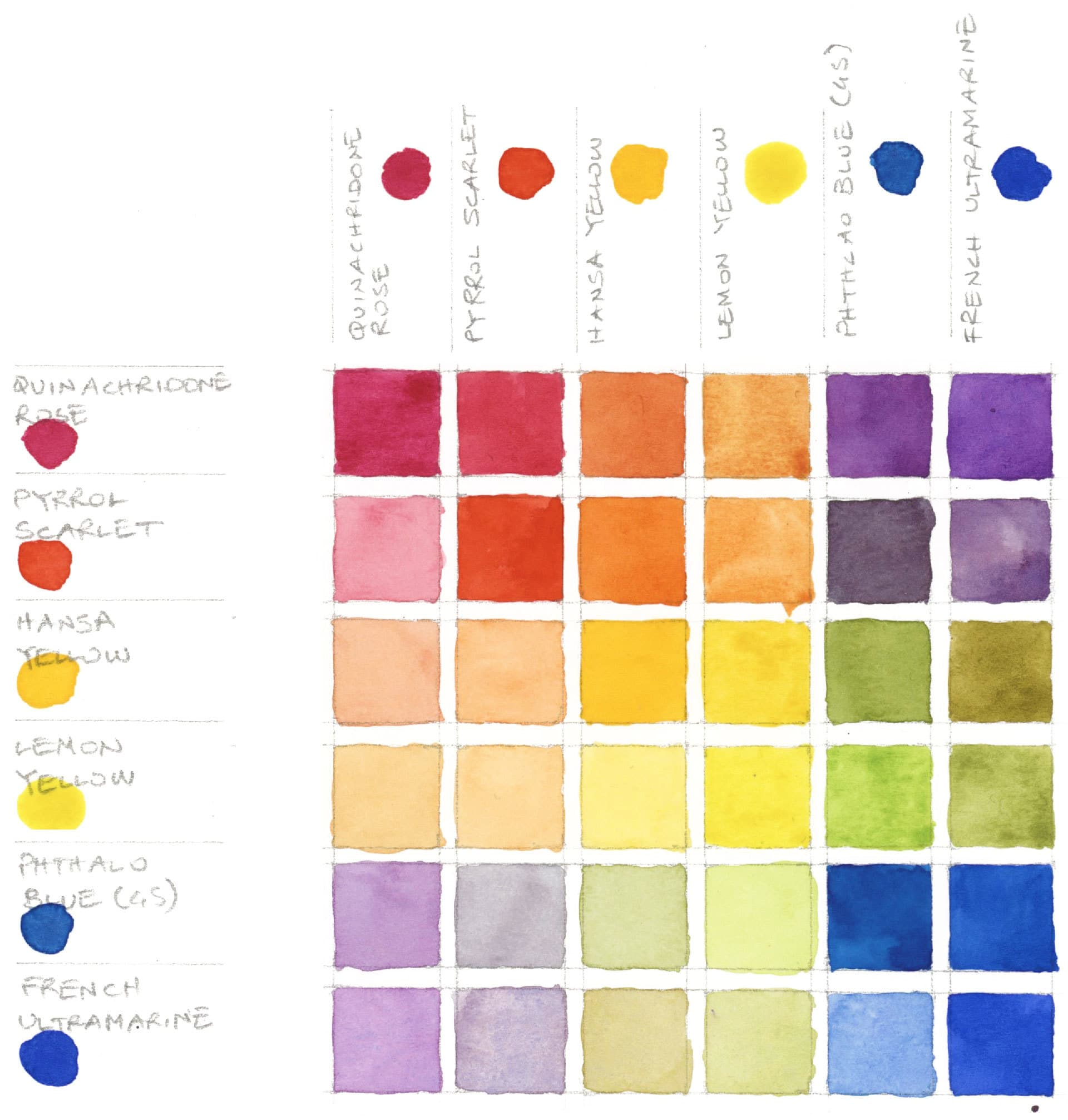 warm and cool primary color mixes
