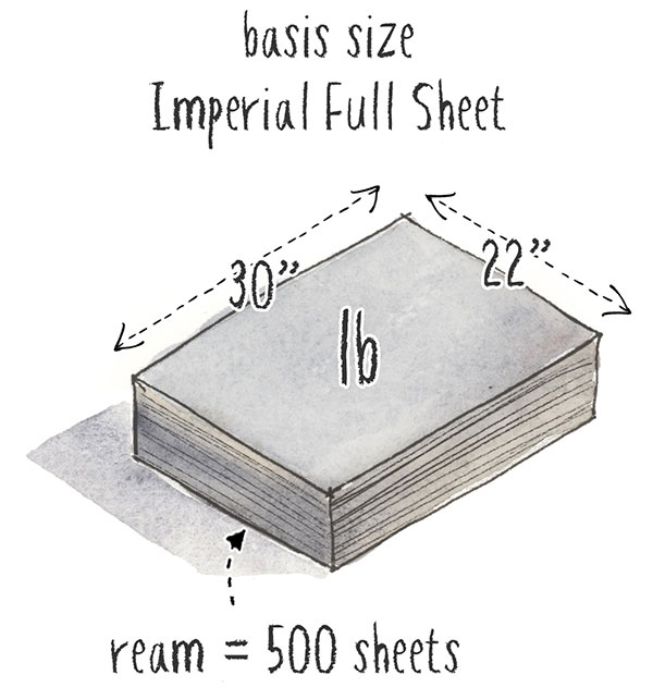 basis size for paper weight