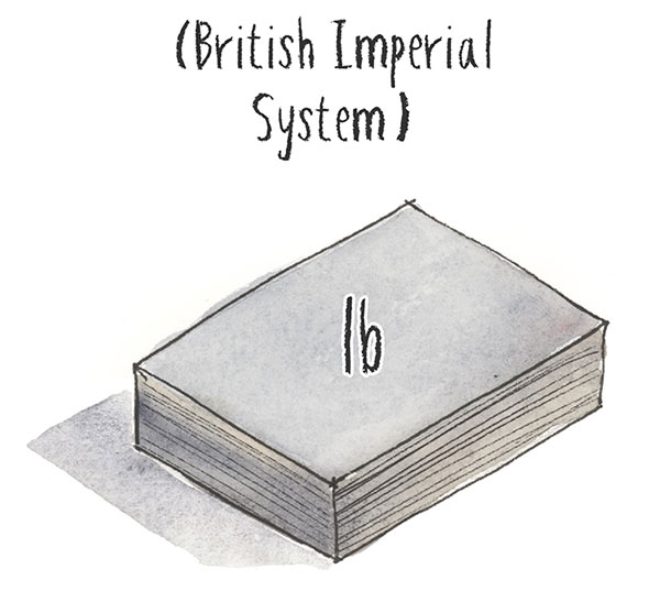 british imperial weight system