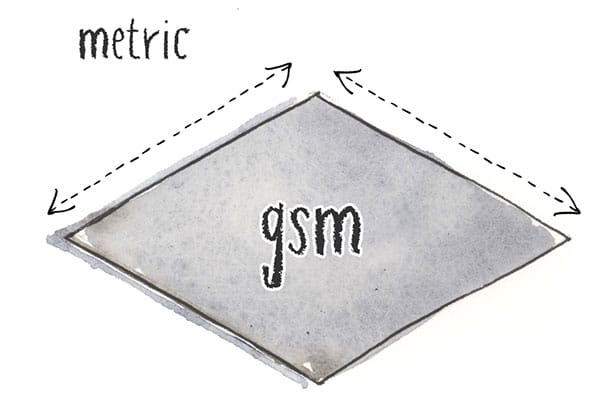 metric paper weight system